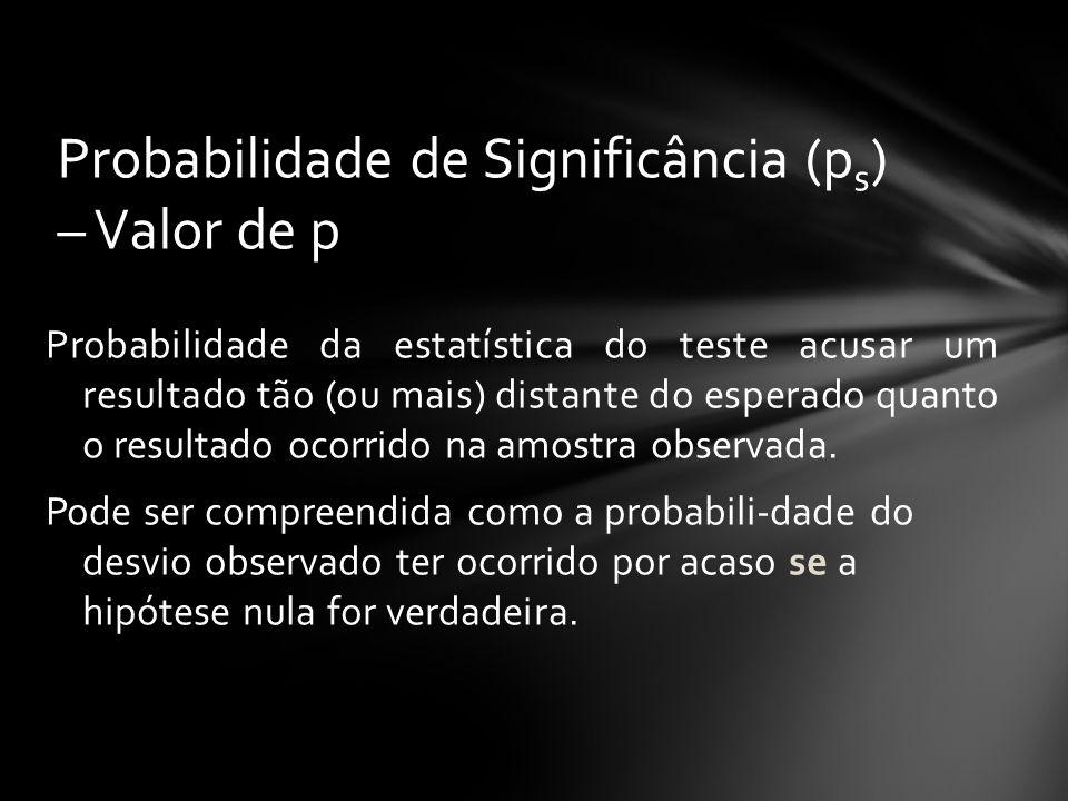 Probabilidade de Significância (ps) – Valor de p