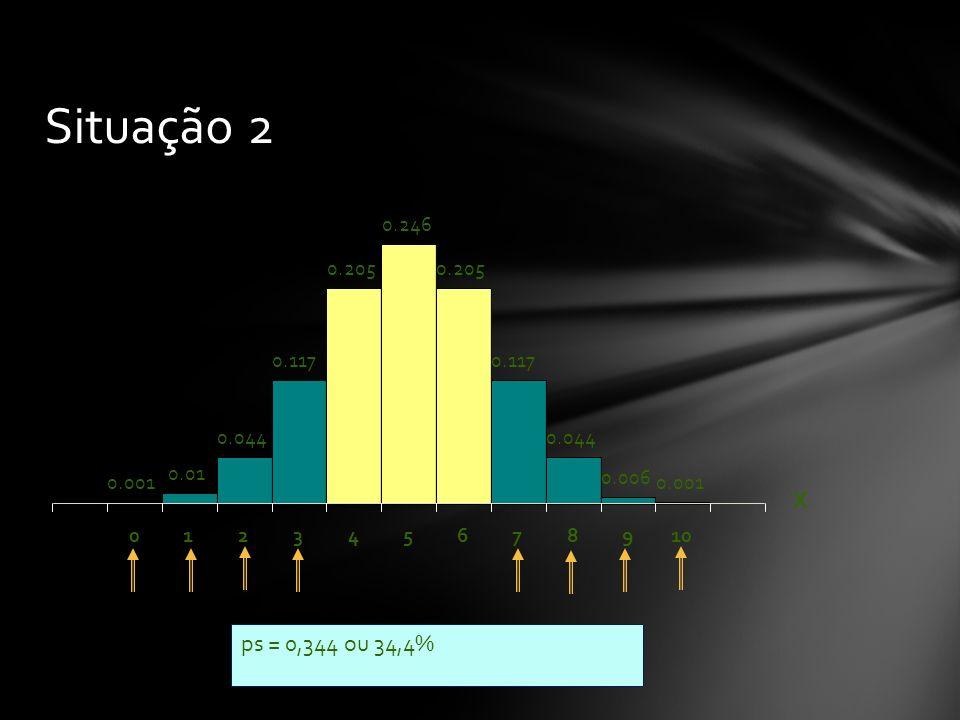Situação 2 0.246. 0.205. 0.205. 0.117. 0.117. 0.044. 0.044. 0.01. 0.001. 0.006. 0.001. X.