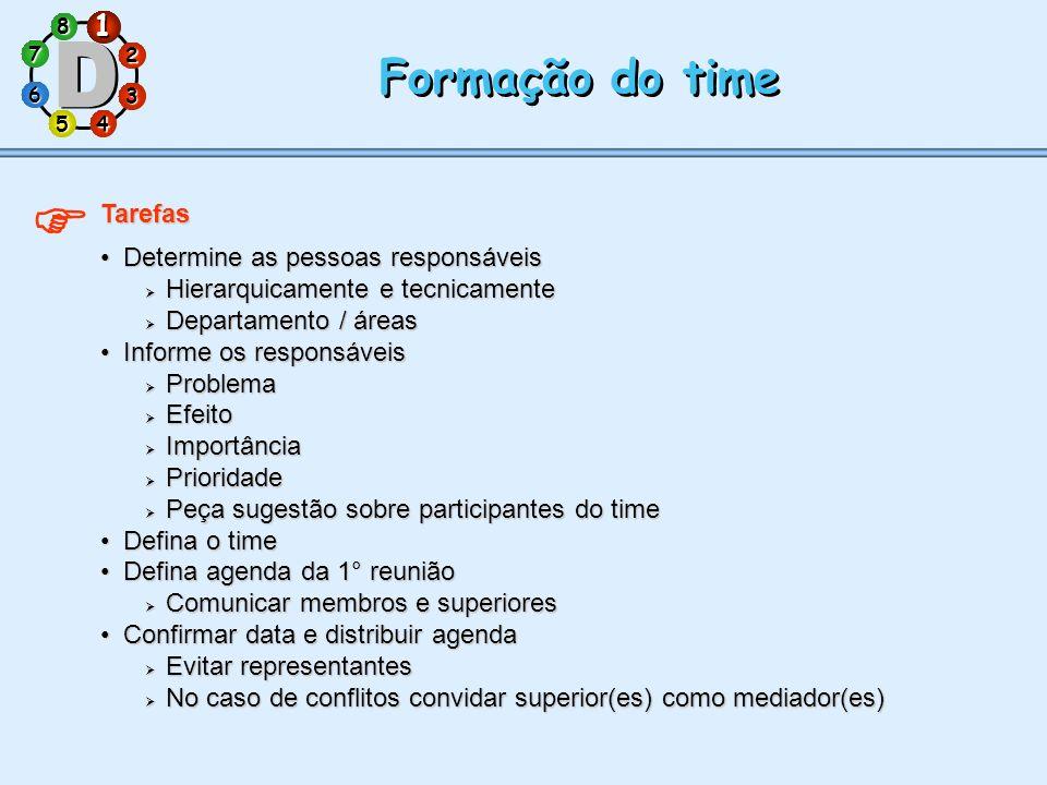  Formação do time 1 Tarefas Determine as pessoas responsáveis
