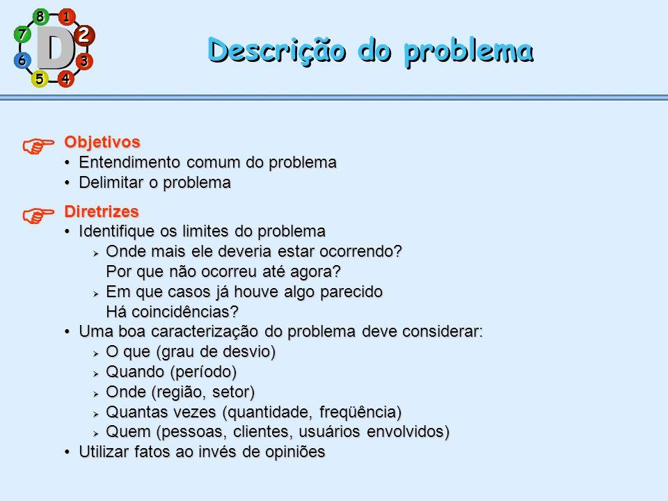   Descrição do problema 2 Objetivos Entendimento comum do problema