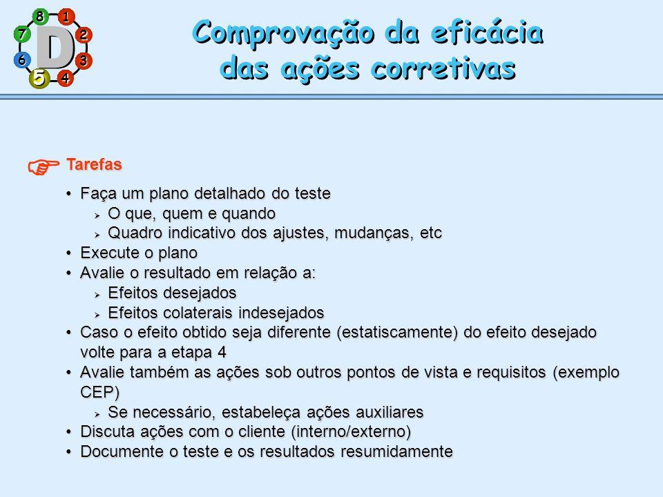 Comprovação da eficácia das ações corretivas