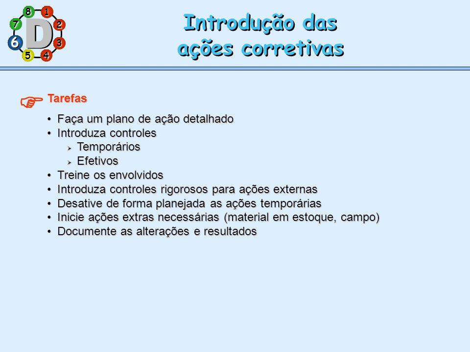  Introdução das ações corretivas 6 Tarefas