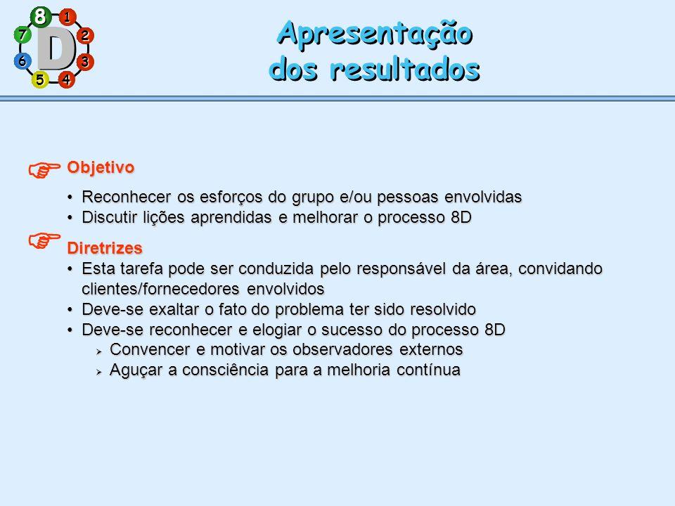   Apresentação dos resultados 8 Objetivo
