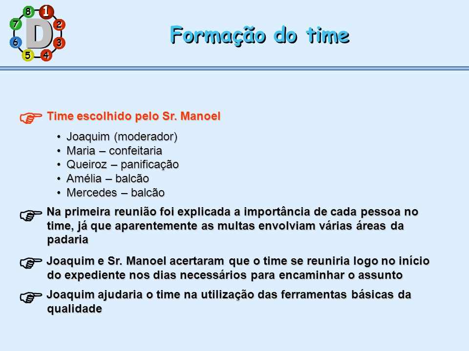     Formação do time 1 Time escolhido pelo Sr. Manoel