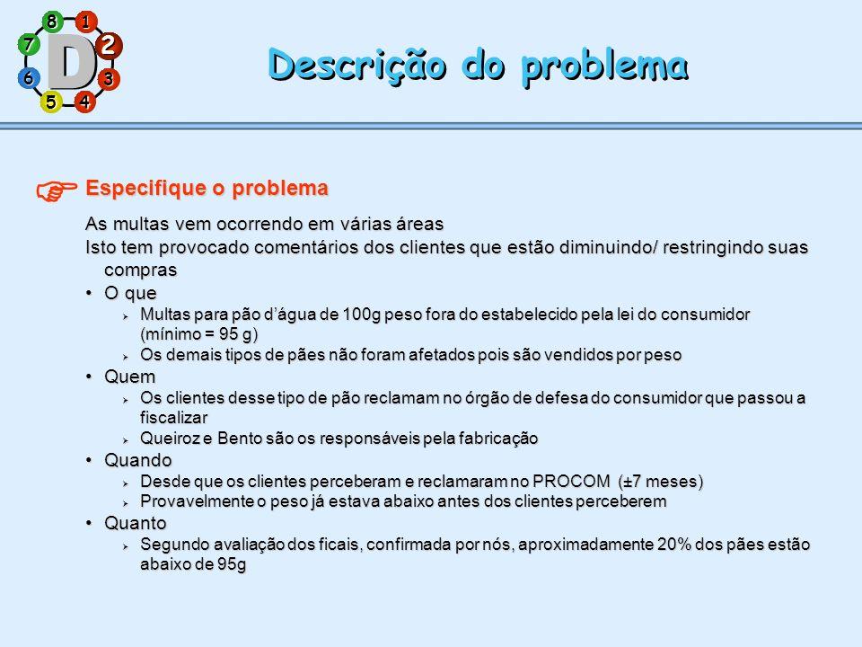  Descrição do problema 2 Especifique o problema