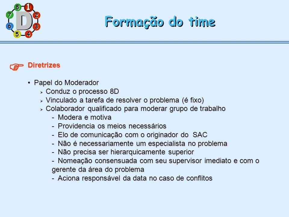  Formação do time 1 Diretrizes Papel do Moderador
