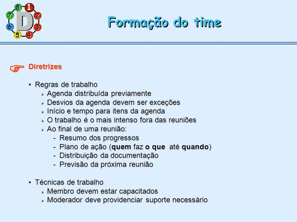  Formação do time 1 Diretrizes Regras de trabalho