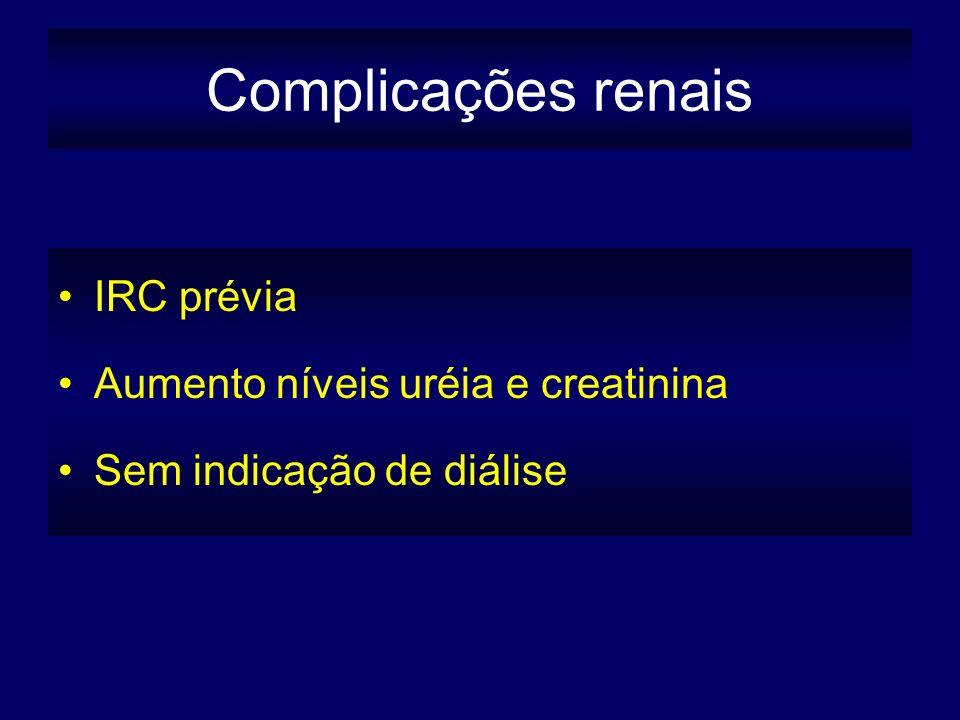 Complicações renais IRC prévia Aumento níveis uréia e creatinina