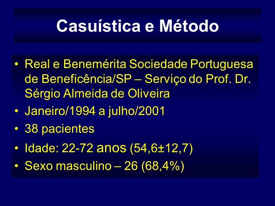 Casuística e Método Real e Benemérita Sociedade Portuguesa de Beneficência/SP – Serviço do Prof. Dr. Sérgio Almeida de Oliveira.