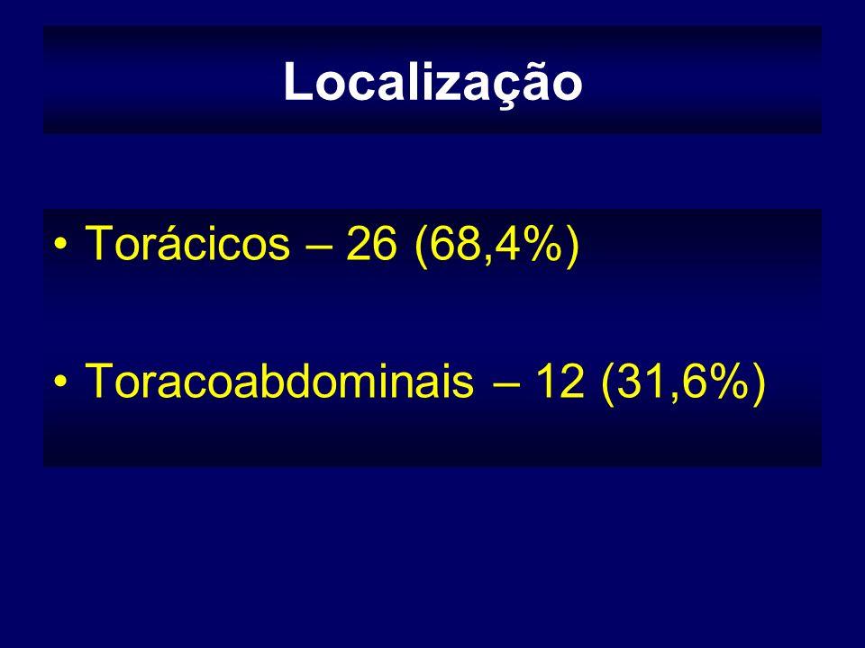 Localização Torácicos – 26 (68,4%) Toracoabdominais – 12 (31,6%)