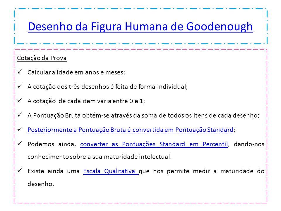 Desenho da Figura Humana de Goodenough