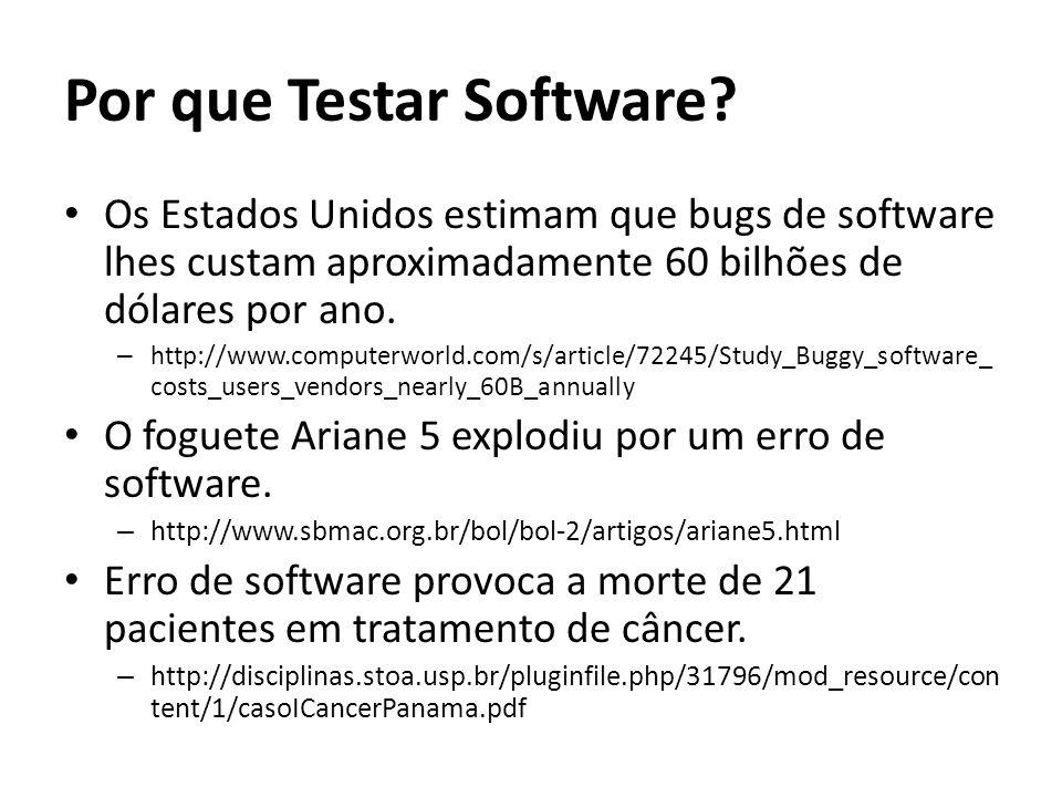 Por que Testar Software