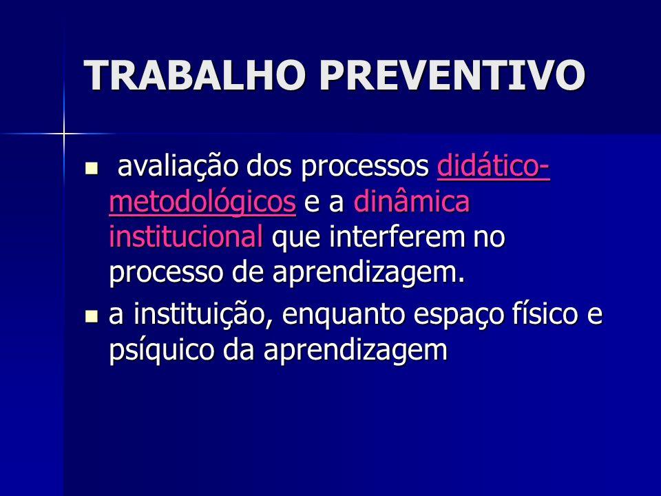 TRABALHO PREVENTIVO avaliação dos processos didático-metodológicos e a dinâmica institucional que interferem no processo de aprendizagem.