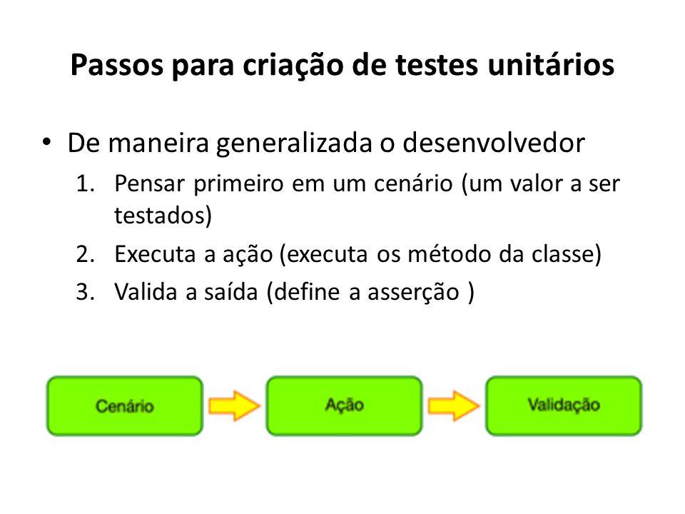 Passos para criação de testes unitários