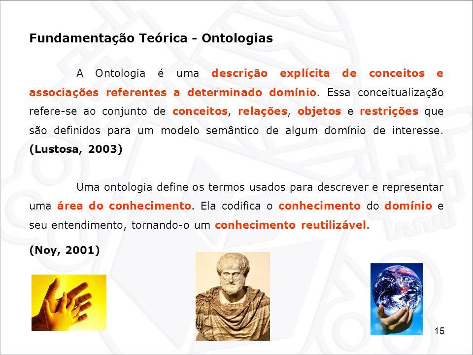 Fundamentação Teórica - Ontologias