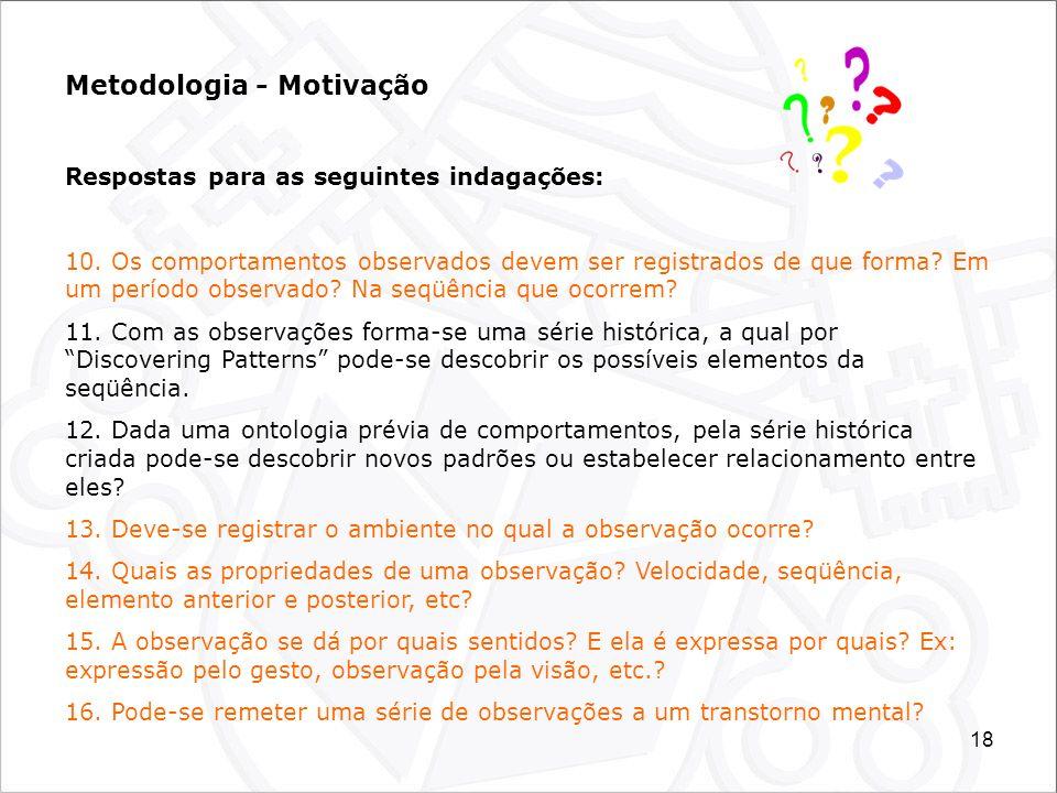 Metodologia - Motivação