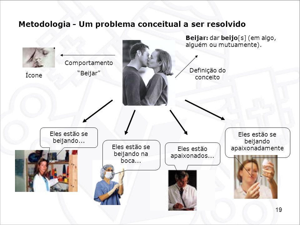 Metodologia - Um problema conceitual a ser resolvido