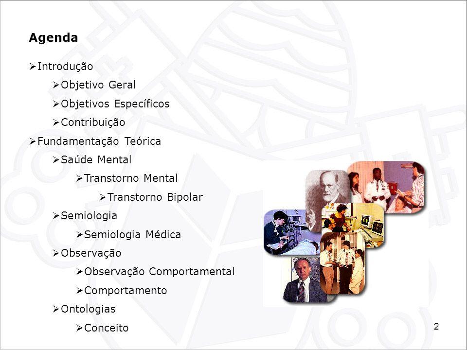 Agenda Introdução Objetivo Geral Objetivos Específicos Contribuição