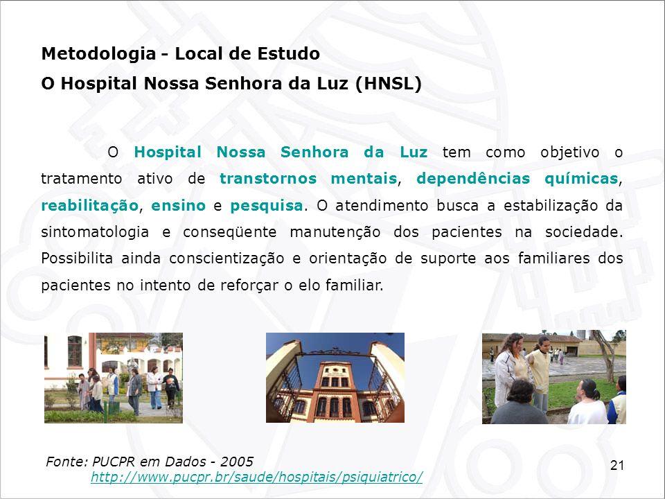 Metodologia - Local de Estudo O Hospital Nossa Senhora da Luz (HNSL)