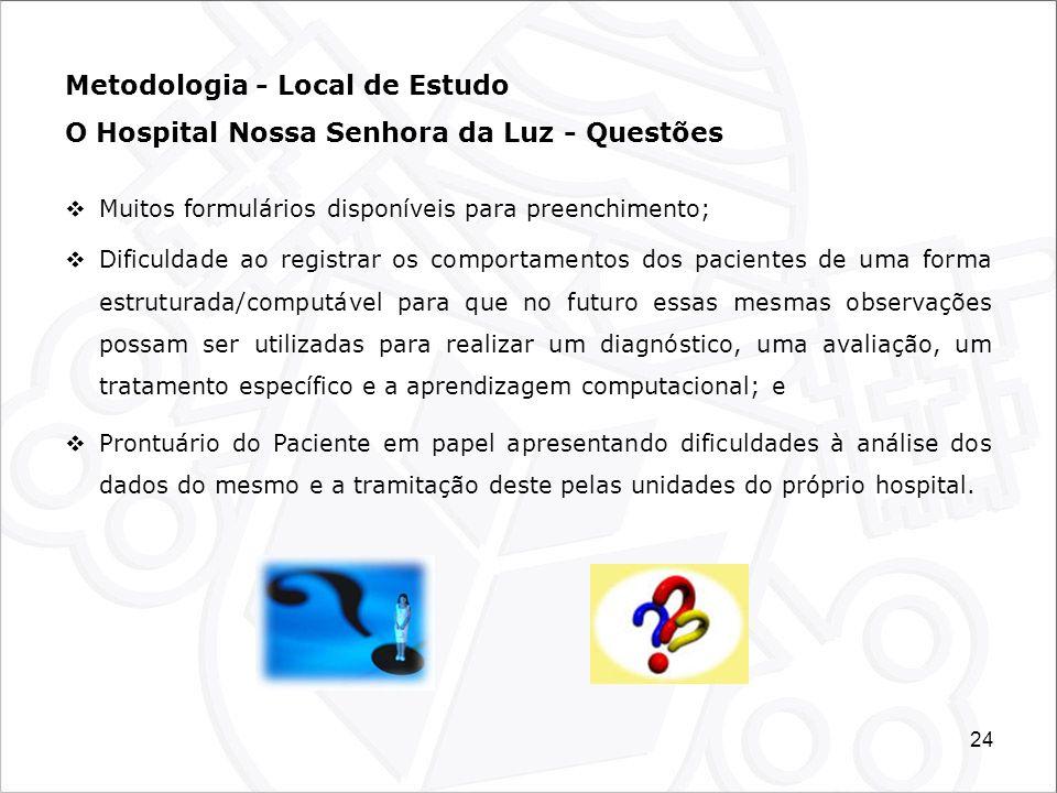 Metodologia - Local de Estudo