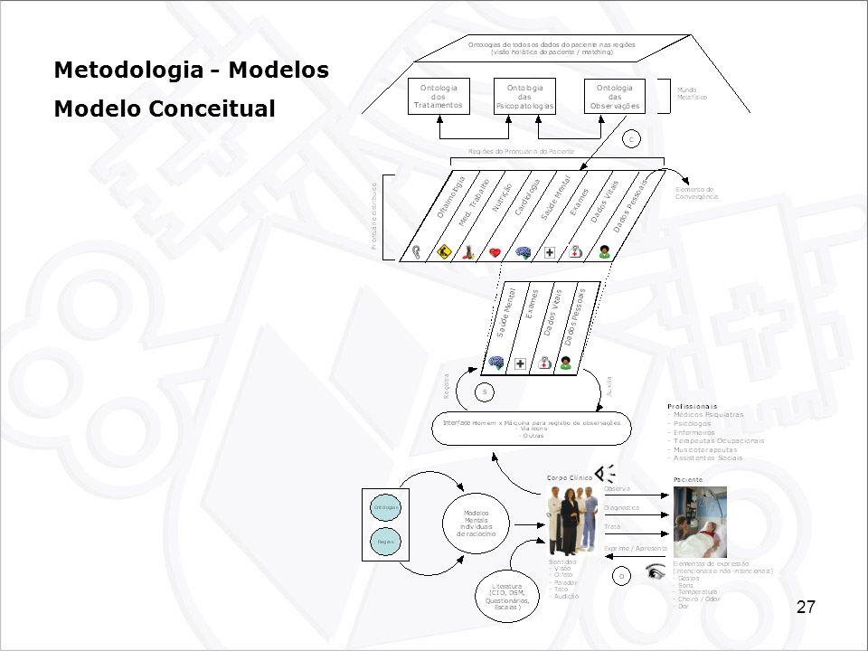 Metodologia - Modelos Modelo Conceitual