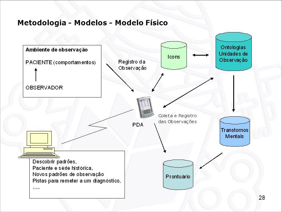 Metodologia - Modelos - Modelo Físico
