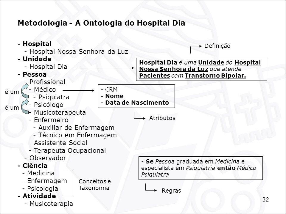 Metodologia - A Ontologia do Hospital Dia