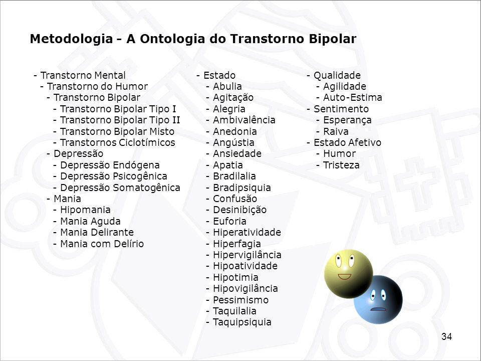 Metodologia - A Ontologia do Transtorno Bipolar