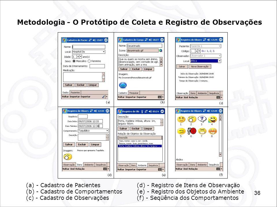 Metodologia - O Protótipo de Coleta e Registro de Observações