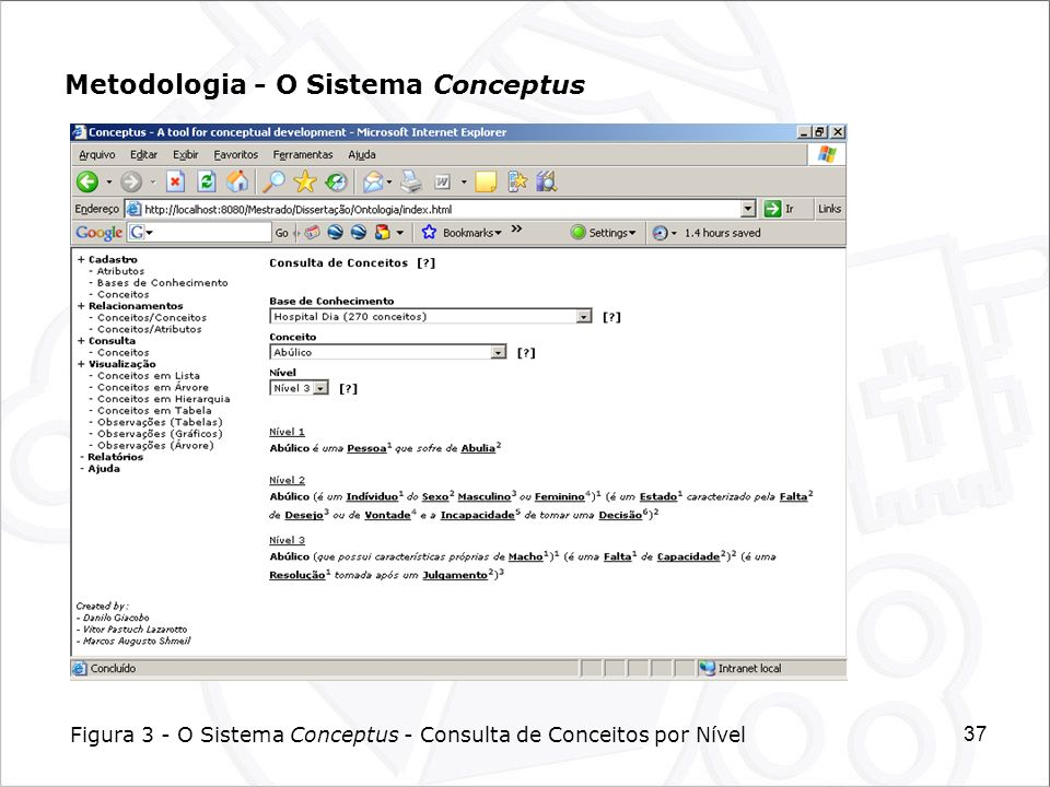 Metodologia - O Sistema Conceptus