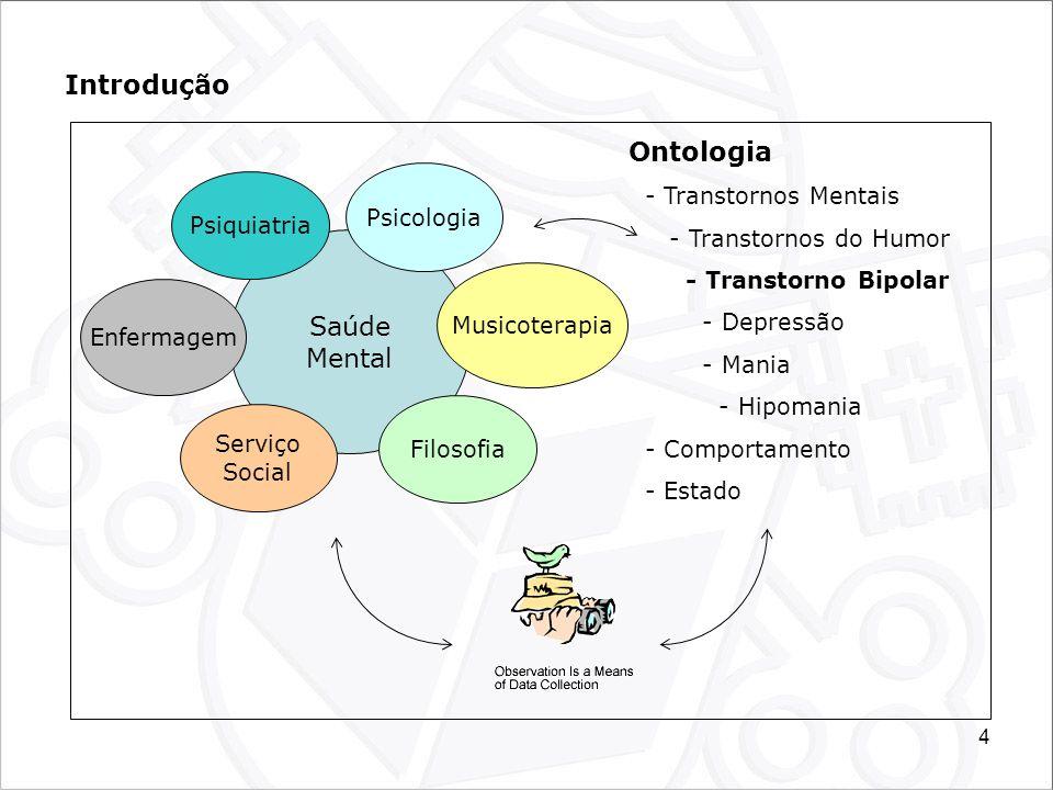Introdução Ontologia Saúde Mental - Transtornos Mentais Psicologia