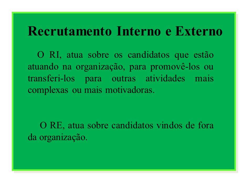 Recrutamento Interno e Externo