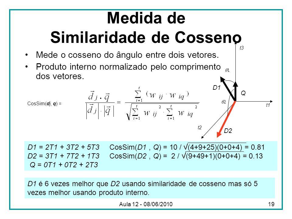 Medida de Similaridade de Cosseno