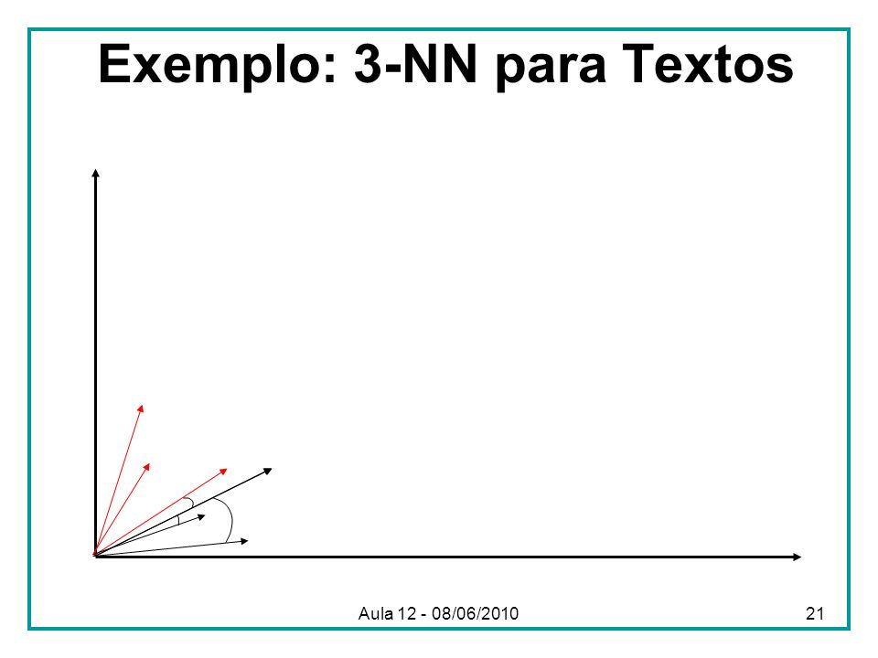 Exemplo: 3-NN para Textos