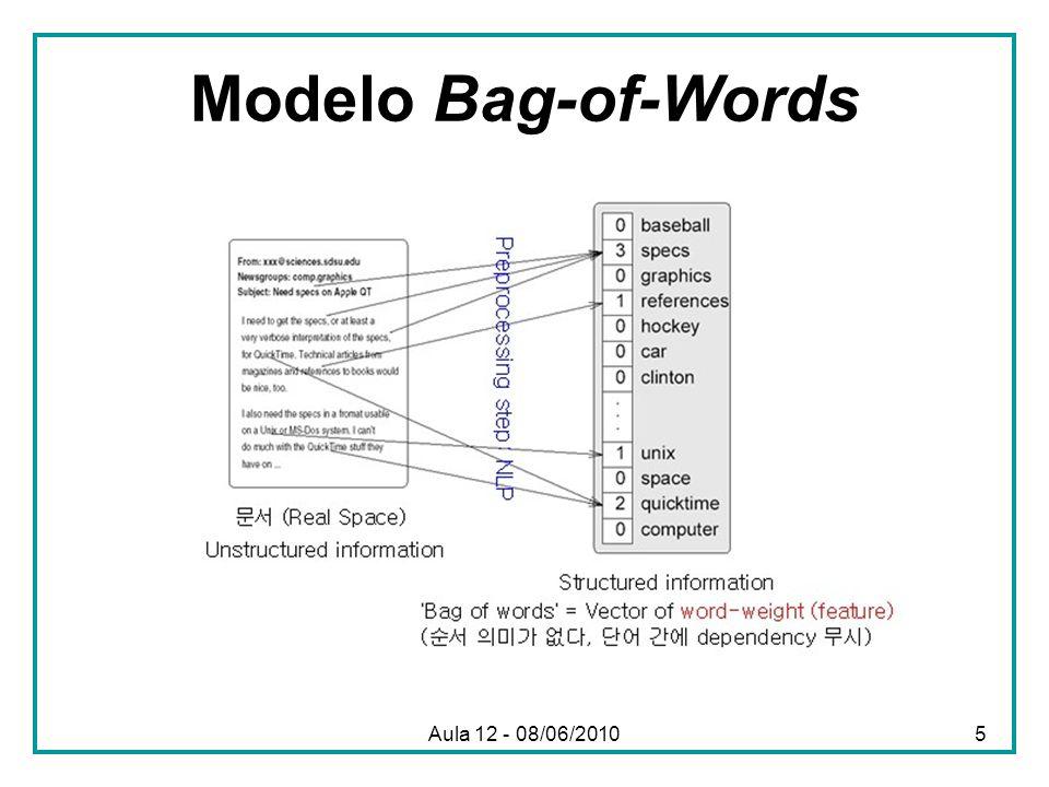 Modelo Bag-of-Words Aula 12 - 08/06/2010