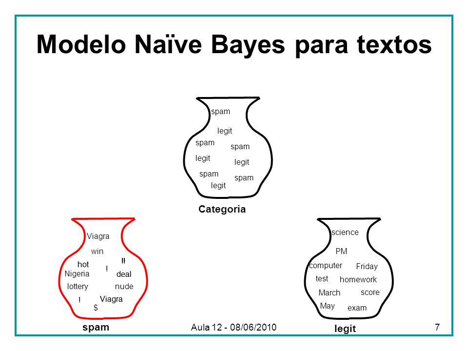 Modelo Naïve Bayes para textos