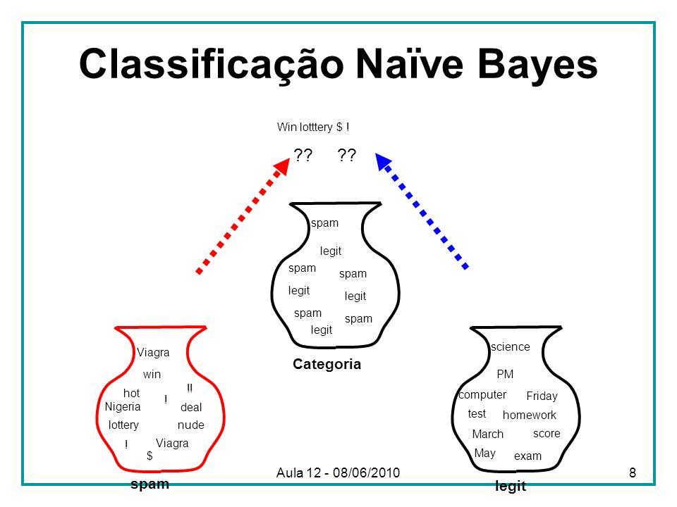 Classificação Naïve Bayes