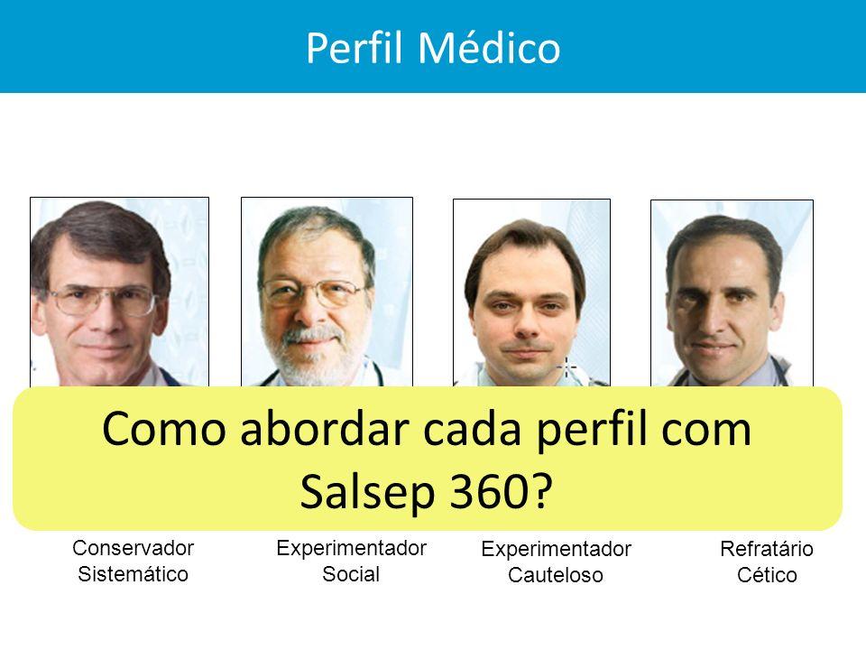 Como abordar cada perfil com Salsep 360