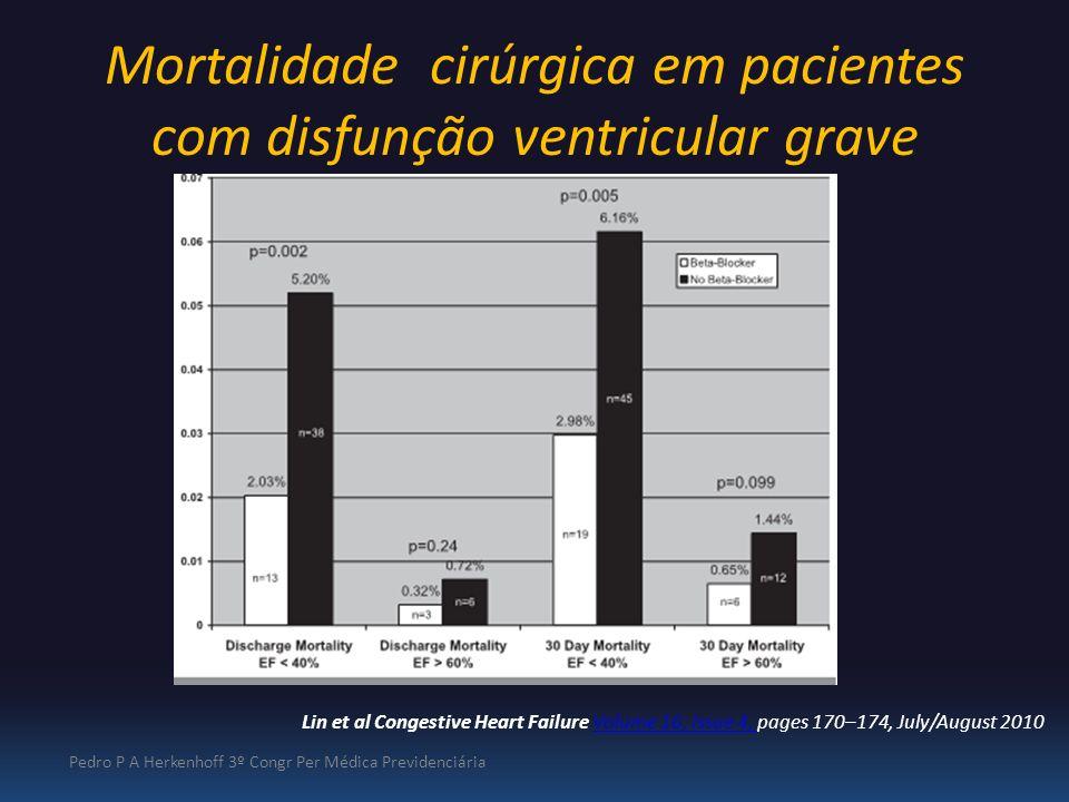 Mortalidade cirúrgica em pacientes com disfunção ventricular grave