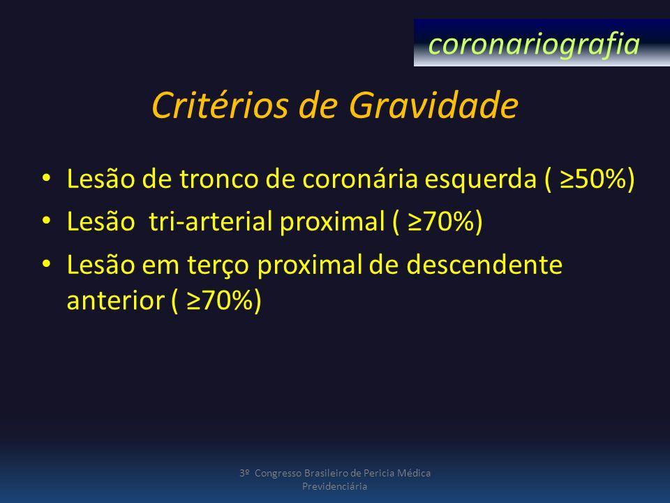 Critérios de Gravidade