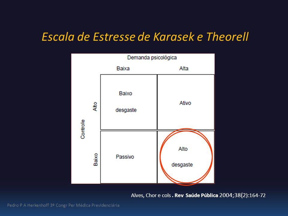 Escala de Estresse de Karasek e Theorell