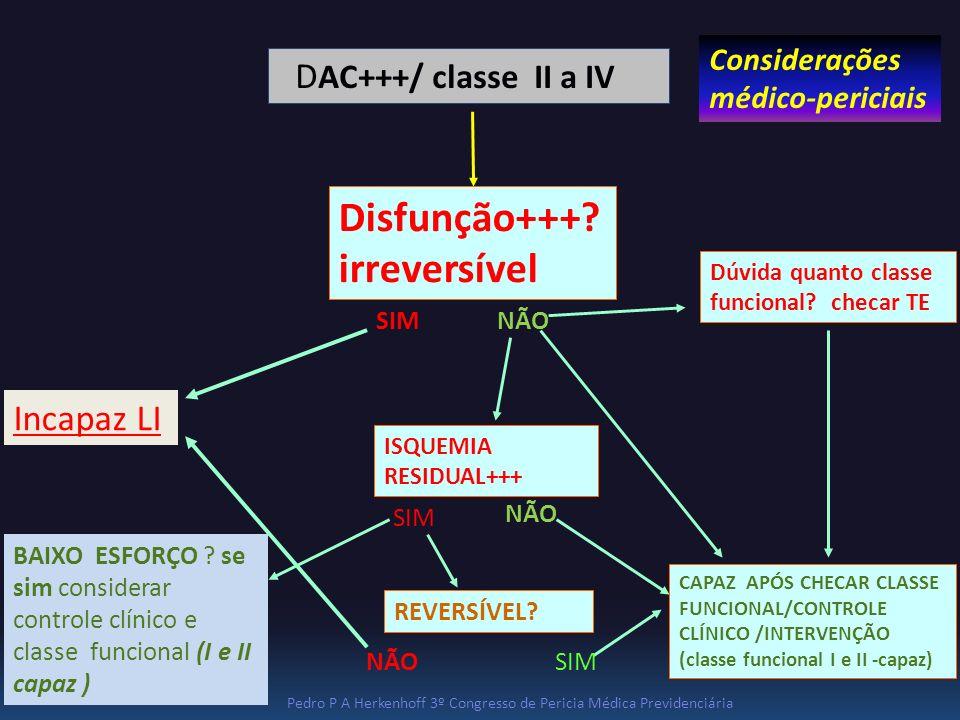 Pedro P A Herkenhoff 3º Congresso de Pericia Médica Previdenciária