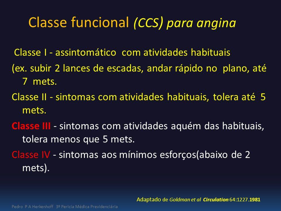 Classe funcional (CCS) para angina