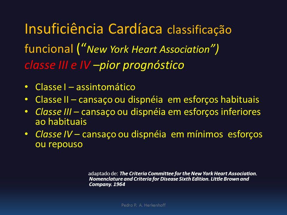 Insuficiência Cardíaca classificação funcional ( New York Heart Association ) classe III e IV –pior prognóstico