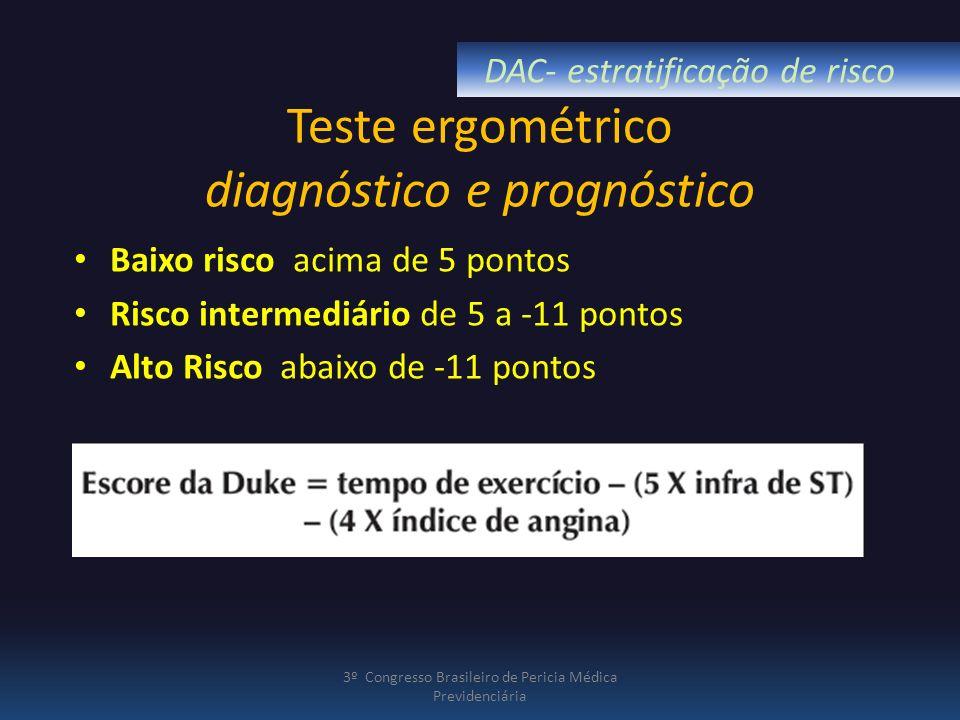 Teste ergométrico diagnóstico e prognóstico
