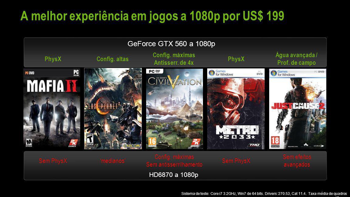 A melhor experiência em jogos a 1080p por US$ 199