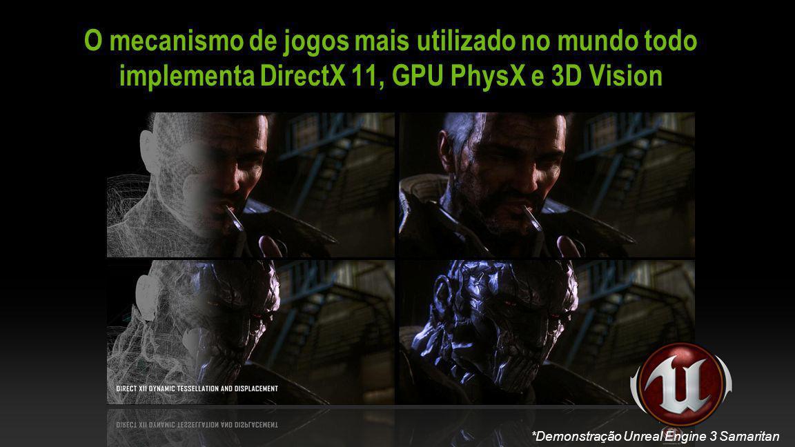O mecanismo de jogos mais utilizado no mundo todo implementa DirectX 11, GPU PhysX e 3D Vision