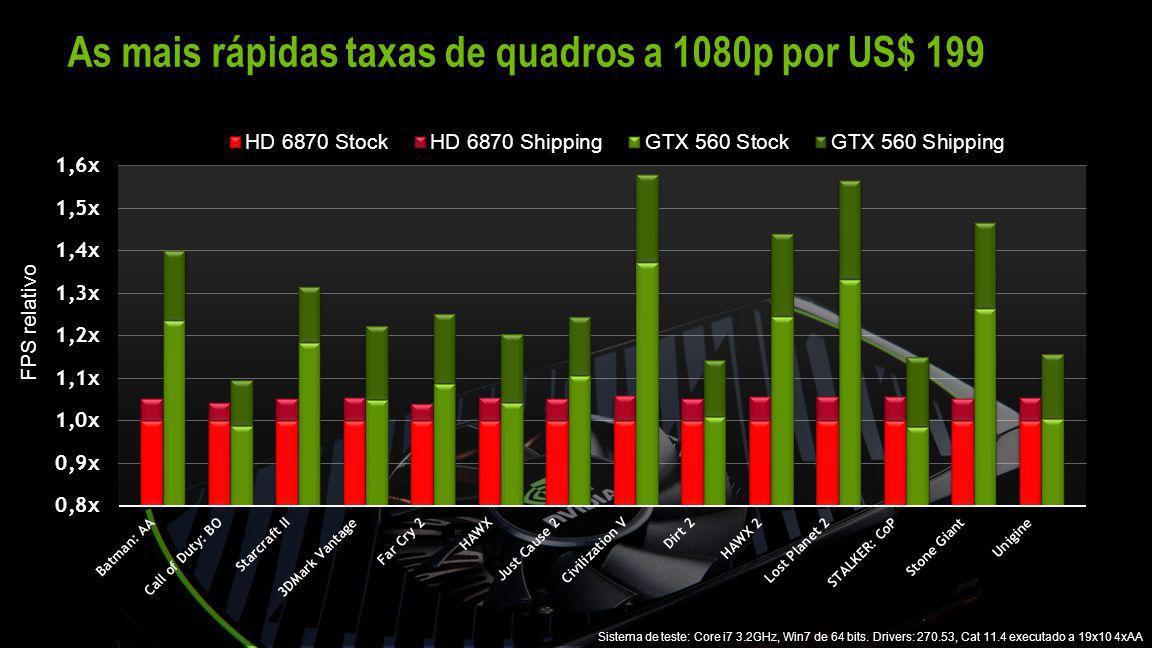 As mais rápidas taxas de quadros a 1080p por US$ 199