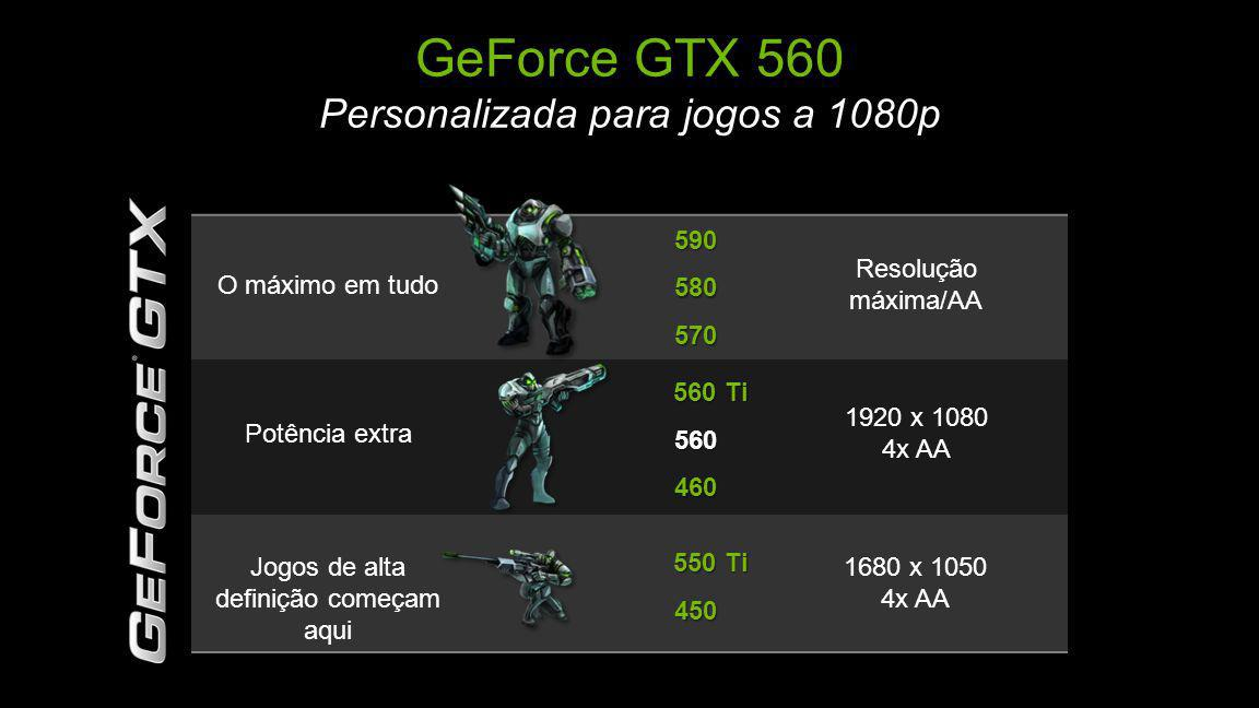 GeForce GTX 560 Personalizada para jogos a 1080p 590