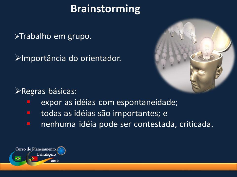 Brainstorming Importância do orientador. Regras básicas: